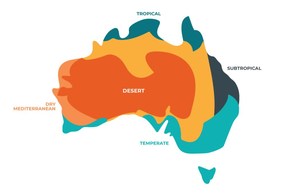 Climate Zone Australia